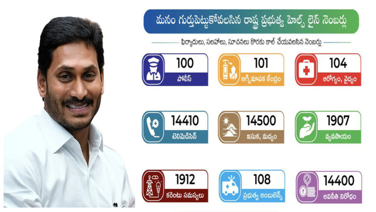 AP Helpline Toll Free Numbers